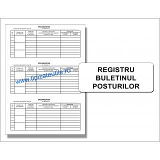 Registru buletinul posturilor - 100 file/model 2
